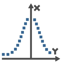 Gauss plot toolbar icon vector