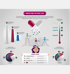 pills statistic infographics vector image vector image