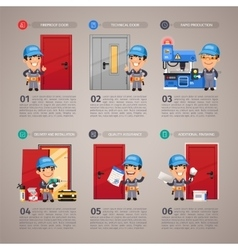 Fireproof door production step by step vector