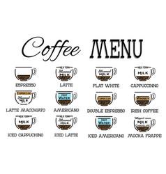 Coffee recipe type and menu design in flat vector