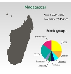 Infographic Elements for the Country of Madagascar vector image vector image