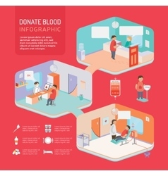 Donate blood infographic vector