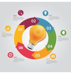 six 6 elements of idea info graphic chart circle vector image
