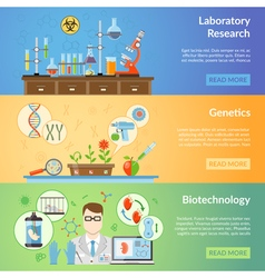 Biotechnology and genetics horizontal banners vector