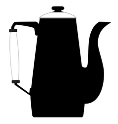 Kettle two vector