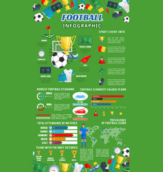 Football or soccer sport game infographic design vector