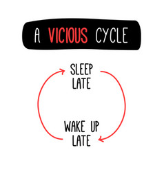 the sleep and wake up late never-ending funny cycl vector image vector image