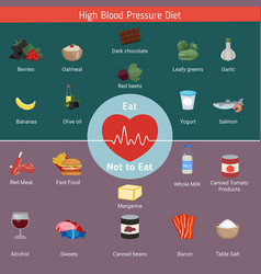 Health and healthcare infographic health and vector
