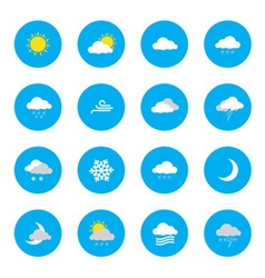 Weather forecast vector