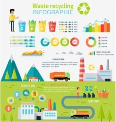 Waste Recycling Infographic Concept vector image vector image