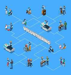 volunteer charity people isometric flowchart vector image vector image