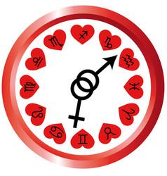Clock zodiac signs horoscope love vector
