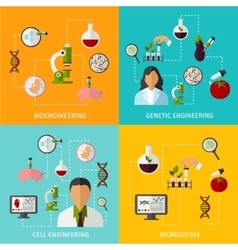 Biotechnology Banners Set vector image
