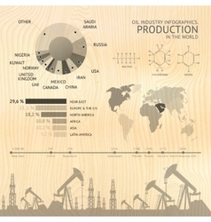 Process of oil production vector image vector image