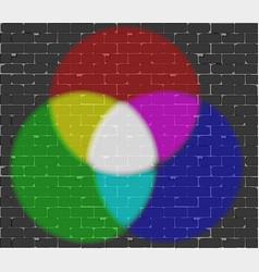 Rgb spotlights vector