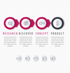 product development infographics step labels vector image vector image