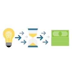 Process of idea bringing money over time vector image