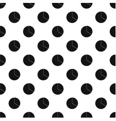 circle chart infographic pattern vector image