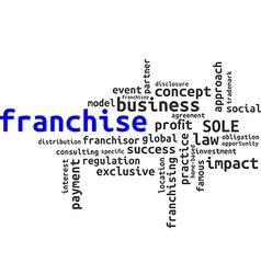 Word cloud franchise vector