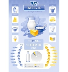 Milk dairy product template vector
