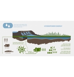 Renewable energy hydroelectric power plant vector