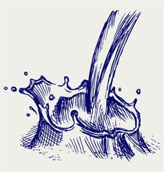 Splash of milk vector image vector image