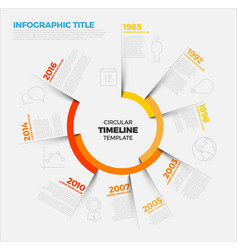 Infographic circular timeline report template vector