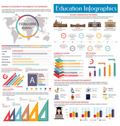 Education infographics design template flat style vector