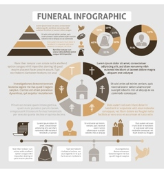 Funeral infographics vector image vector image