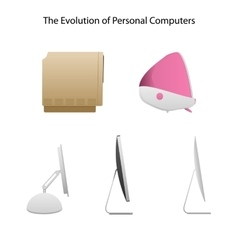 The evolution of computers different types from vector image