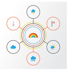 Climate flat icons set collection of bow cloud vector