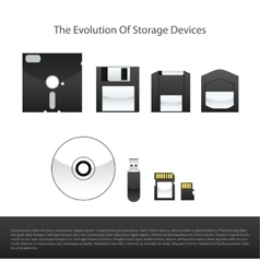 The evolution of storage devices memory cards vector