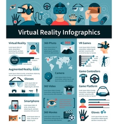 Virtual reality flat infographic poster vector