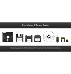The Evolution Of Storage Devices memory cards vector image