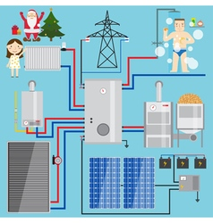Energy-saving heating system set Set includes-heat vector image vector image