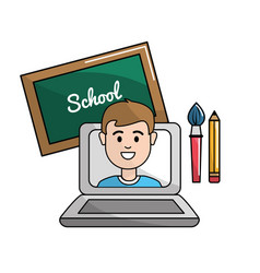 Laptop online education knowledge class vector
