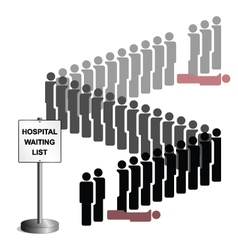 Hospital waiting list vector