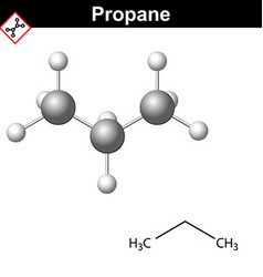 Propane chemical natural gas component vector
