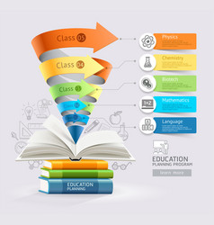 Books step education cone infographics vector