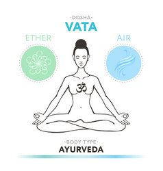 Vata dosha - ayurvedic physical constitution vector