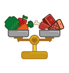 weight calories balance vector image