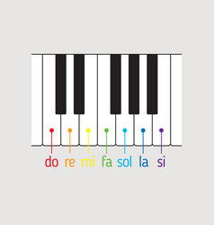piano keyboard top view with notes vector image vector image