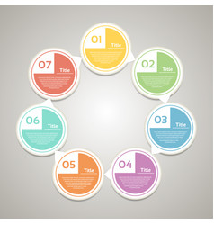 7 cyclic options parts steps or processes vector
