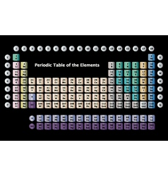 periodic table vector image