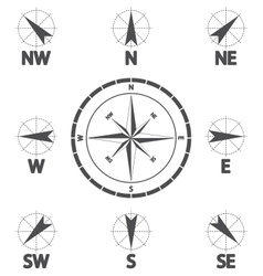 Wind direction vector