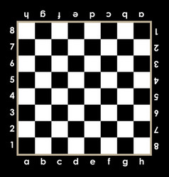 Chessboard design with algebraic notations vector