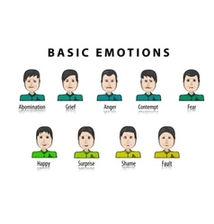 The basic human emotions cartoon character vector