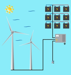 Wind generator for web and mobile green energy vector