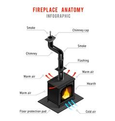 Fireplace elements isometric infographics vector