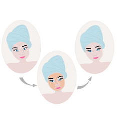 facial treatment vector image